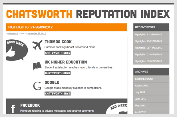 Chatsworth Reputation Index